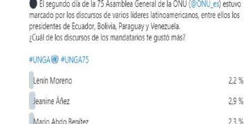 Discurso del presidente Maduro en la ONU impacta al 93 % de los Cibernautas del mundo