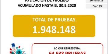 Este miércoles Venezuela registra una tasa de pacientes recuperados de Covid-19 del 87%