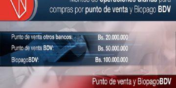 Banco de Venezuela aumenta límites de transferencias de sus productos y servicios